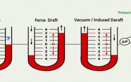 manometer2